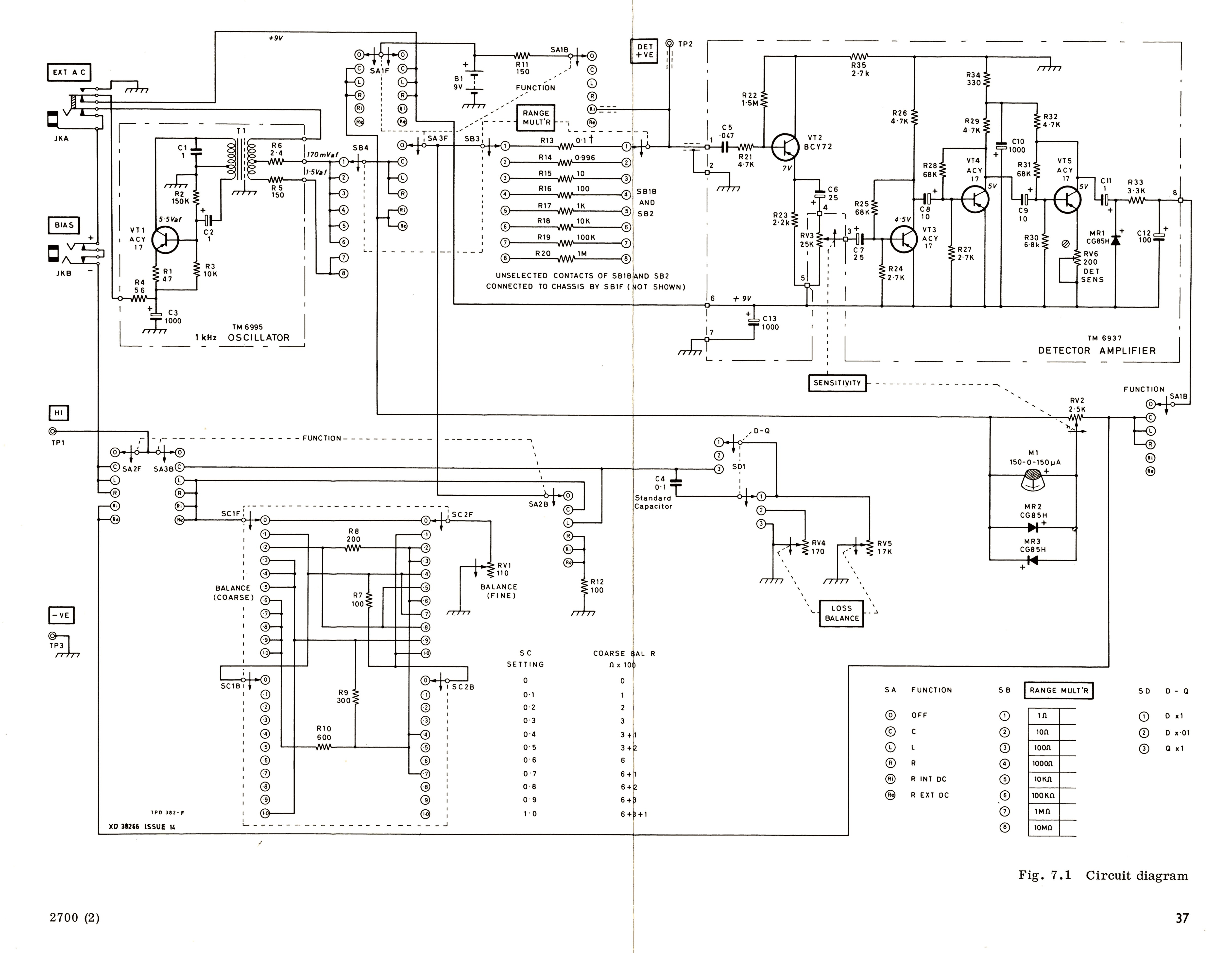 Schematic centre on sanyo radio schematics